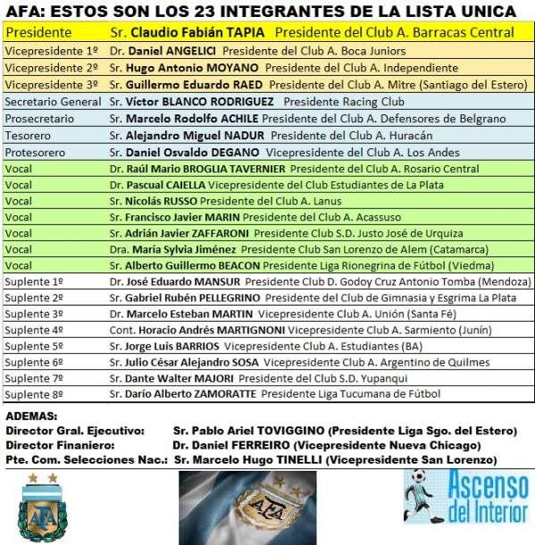 http://www.ascensodelinterior.com.ar/arc/novedades/1490385154_los-23-afa.jpg